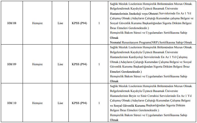 Atatürk Üniversitesi Sözleşmeli 466 Sağlık Personeli Alımı Detayları 3