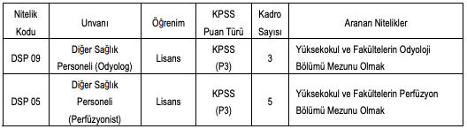 Atatürk Üniversitesi Sözleşmeli 466 Sağlık Personeli Alımı Yapacak