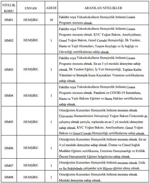 Adnan Menderes Üniversitesi Sözleşmeli 45 Sağlık Personeli Alımı Detayları 1