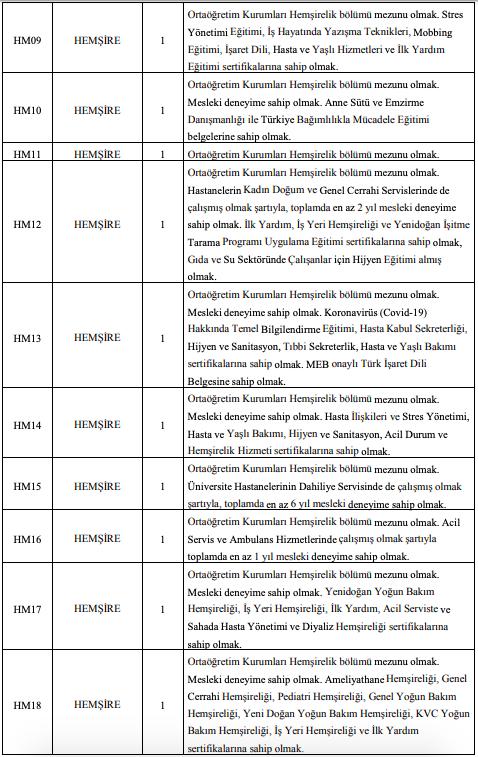 Adnan Menderes Üniversitesi Sözleşmeli 45 Sağlık Personeli Alımı Detayları 2
