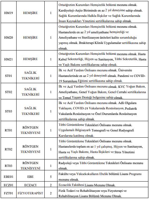 Adnan Menderes Üniversitesi Sözleşmeli 45 Sağlık Personeli Alımı Detayları 3