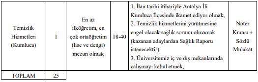 Akdeniz Üniversitesi Temizlik Görevlisi, Marangoz ve Güvenlik Görevlisi Alımı Detayları 2