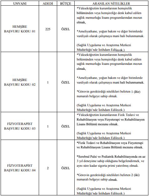 Erciyes Üniversitesi Sözleşmeli 269 Personel Alımı Detayları 1