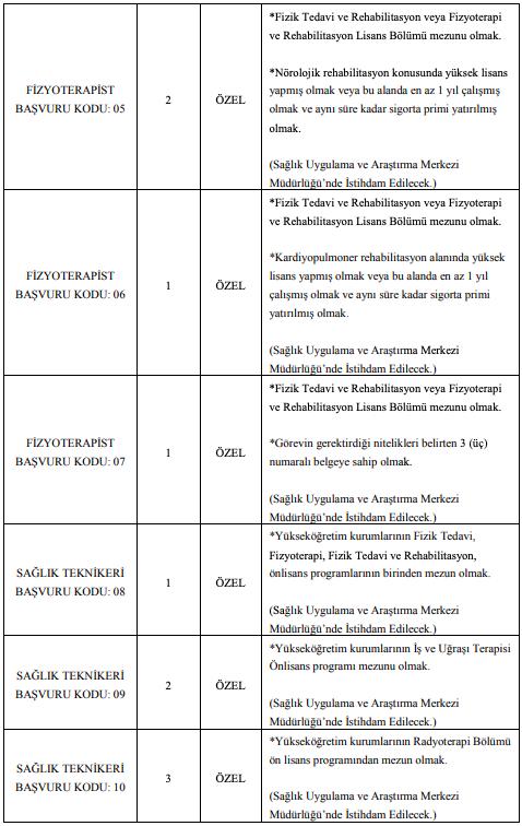 Erciyes Üniversitesi Sözleşmeli 269 Personel Alımı Detayları 2