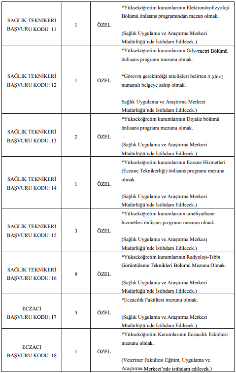 Erciyes Üniversitesi Sözleşmeli 269 Personel Alımı Detayları 3