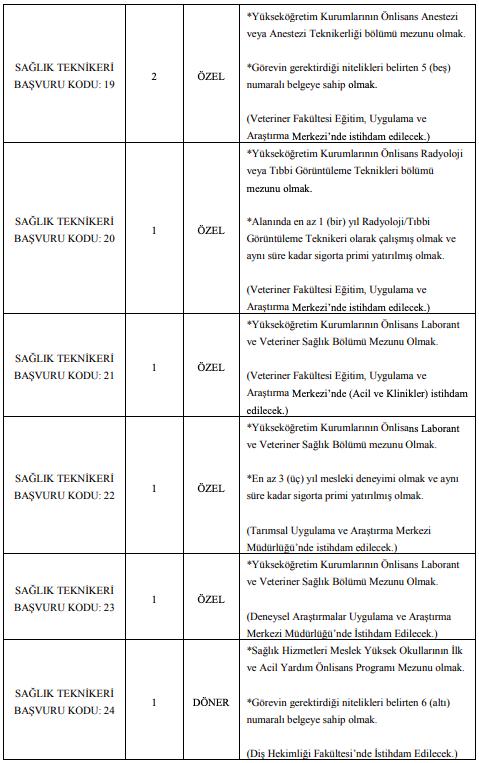 Erciyes Üniversitesi Sözleşmeli 269 Personel Alımı Detayları 4