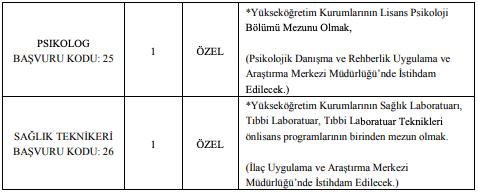 Erciyes Üniversitesi Sözleşmeli 269 Personel Alımı Detayları 5