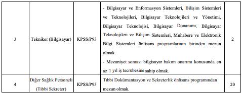 Gazi Üniversitesi Sözleşmeli 24 Personel Alımı Detayları 2