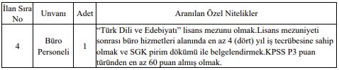 İzmir Bakırçay Üniversitesi Sözleşmeli 7 Personel Alımı İptal İlanı
