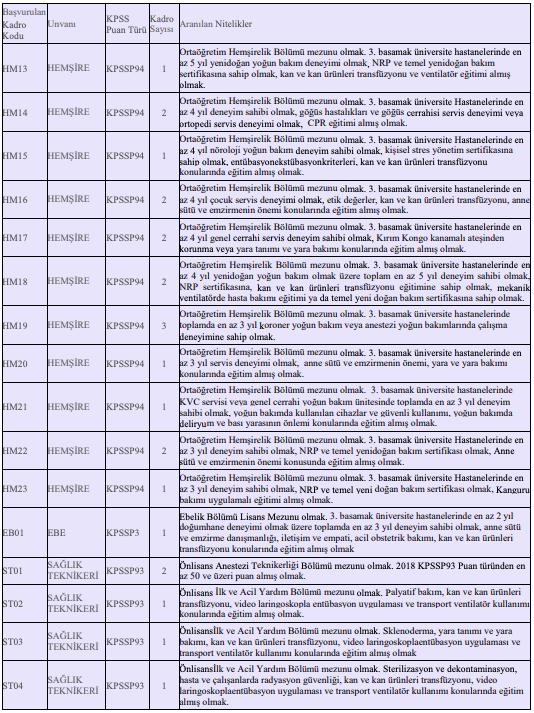 Kahramanmaraş Sütçü İmam Üniversitesi Sözleşmeli 117 Personel Alımı Detayları 2