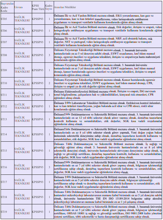 Kahramanmaraş Sütçü İmam Üniversitesi Sözleşmeli 117 Personel Alımı Detayları 3