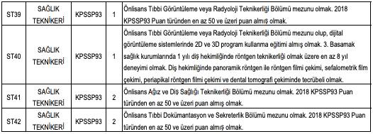 Kahramanmaraş Sütçü İmam Üniversitesi Sözleşmeli 117 Personel Alımı Düzeltme İlanı