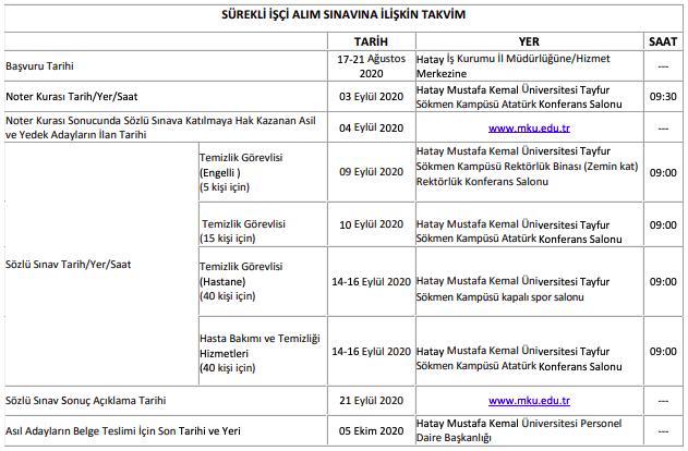 Hatay Mustafa Kemal Üniversitesi 100 İşçi Alımı Detayları 1