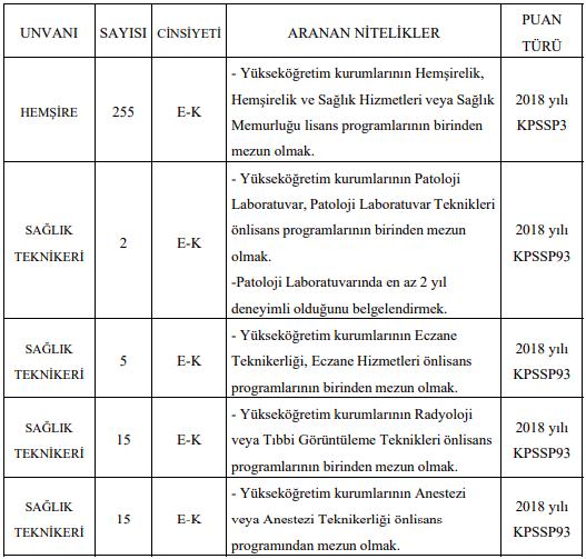 İnönü Üniversitesi 292 Sağlık Personeli Alımı Detayları