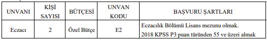 İstanbul Üniversitesi Cerrahpaşa 85 Sağlık Personeli Alımı Yapacak (2020) İptal İlanı