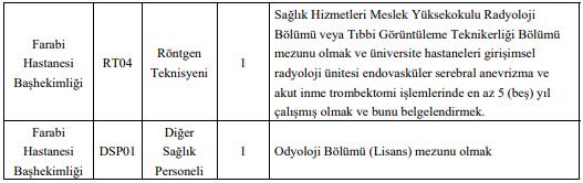 Karadeniz Teknik Üniversitesi 70 Personel Alımı Detayları 2