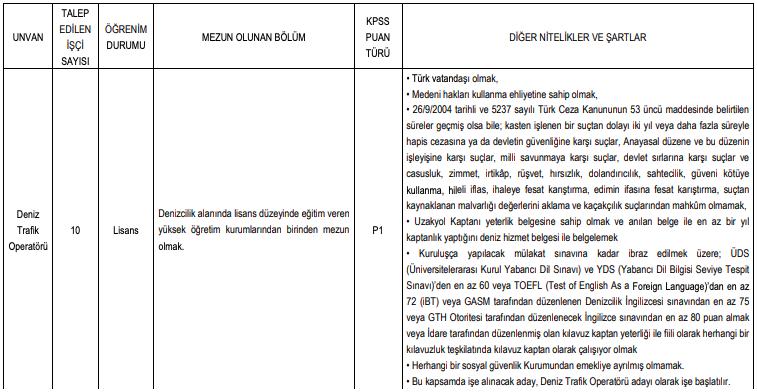 Kıyı Emniyeti Genel Müdürlüğü 32 Kamu Personeli Alımı İlanı Detayları 1