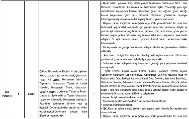 Kıyı Emniyeti Genel Müdürlüğü 32 Kamu Personeli Alımı İlanı Detayları 2
