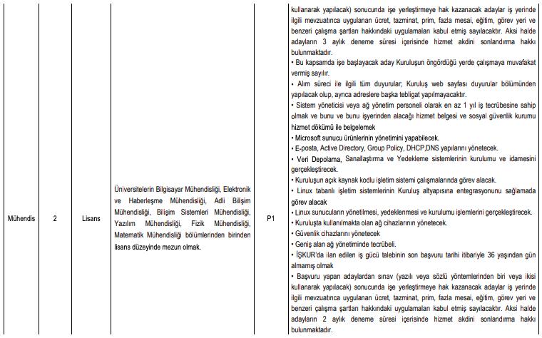 Kıyı Emniyeti Genel Müdürlüğü 32 Kamu Personeli Alımı İlanı Detayları 3