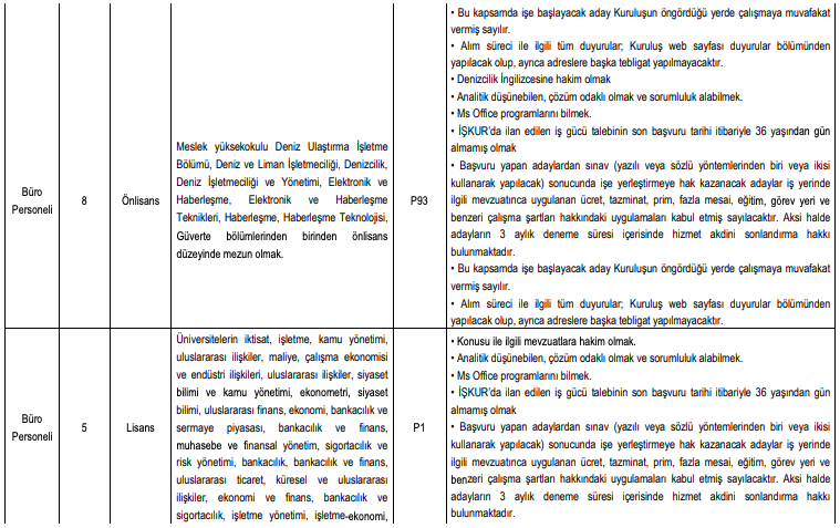 Kıyı Emniyeti Genel Müdürlüğü 32 Kamu Personeli Alımı İlanı Detayları 4