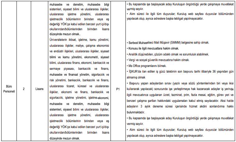 Kıyı Emniyeti Genel Müdürlüğü 32 Kamu Personeli Alımı İlanı Detayları 5