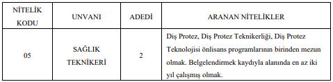 Necmettin Erbakan Üniversitesi Sözleşmeli 121 Sağlık Personeli Alımı Düzeltme İlanı