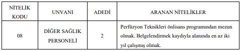 Necmettin Erbakan Üniversitesi Sözleşmeli 121 Sağlık Personeli Alımı İptal İlanı