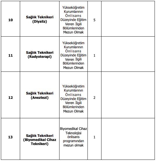 Selçuk Üniversitesi 250 Personel Alımı Detayları 3