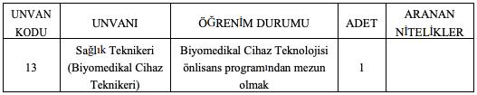 Selçuk Üniversitesi 250 Personel Alımı İptal İlanı