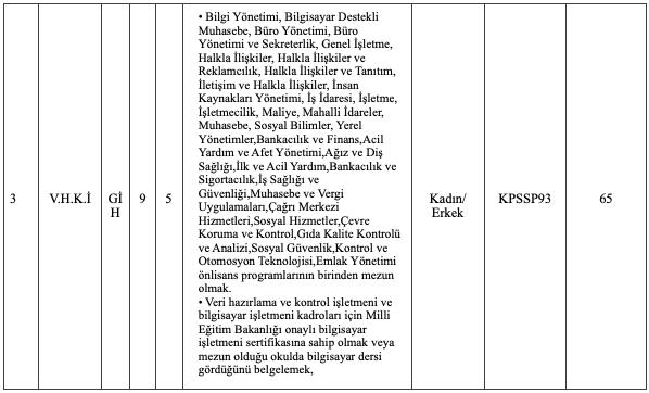 Şırnak Belediyesi 12 VHKİ ve 2 Zabıta Memuru Alımı Detayları 2