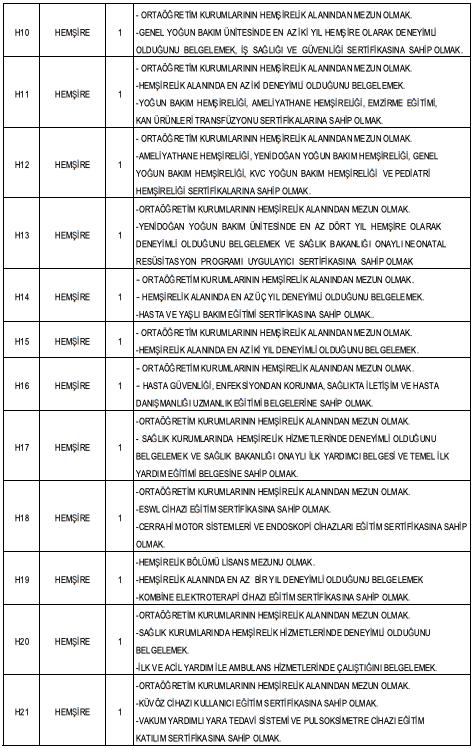 Van Yüzüncü Yıl Üniversitesi 98 Personel Alımı Detayları 2