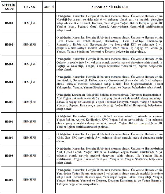 Adnan Menderes Üniversitesi 74 Sağlık Personeli Alımı İlanı Detayları 1