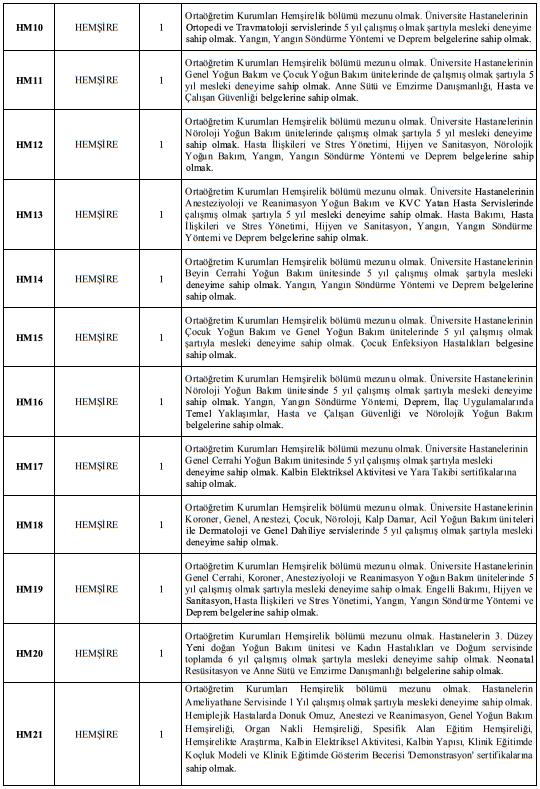 Adnan Menderes Üniversitesi 74 Sağlık Personeli Alımı İlanı Detayları 2