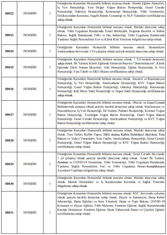 Adnan Menderes Üniversitesi 74 Sağlık Personeli Alımı İlanı Detayları 3