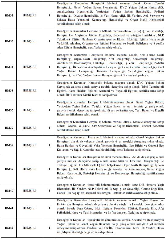 Adnan Menderes Üniversitesi 74 Sağlık Personeli Alımı İlanı Detayları 4