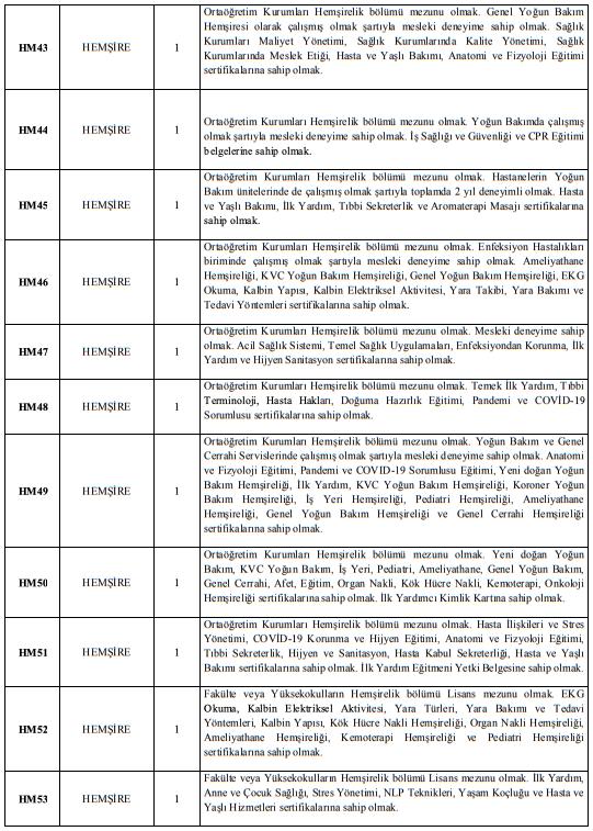 Adnan Menderes Üniversitesi 74 Sağlık Personeli Alımı İlanı Detayları 5