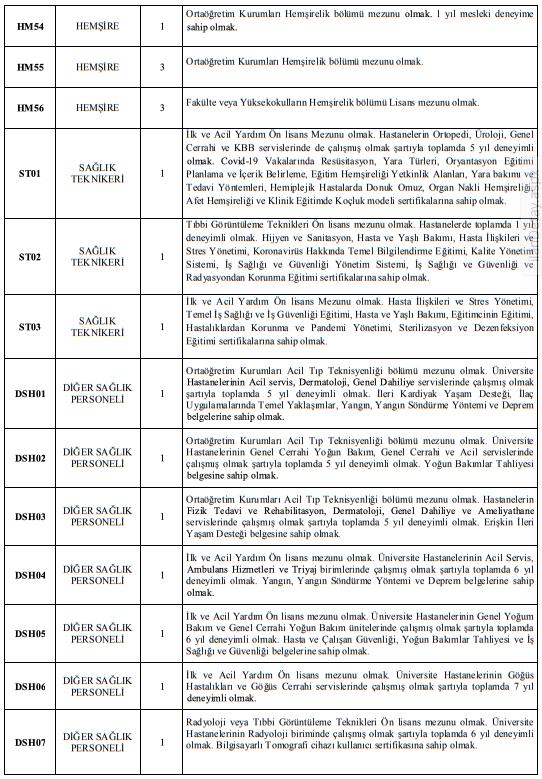 Adnan Menderes Üniversitesi 74 Sağlık Personeli Alımı İlanı Detayları 6
