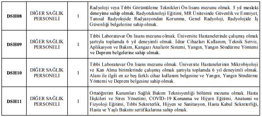 Adnan Menderes Üniversitesi 74 Sağlık Personeli Alımı İlanı Detayları 7