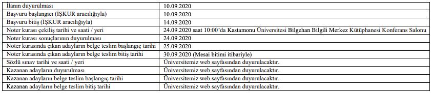 Kastamonu Üniversitesi 10 İşçi Personel Alımı Detayları 2