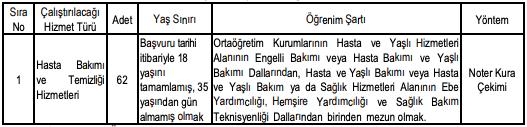 Süleyman Demirel Üniversitesi 62 Hasta ve Yaşlı Bakım Elemanı Alımı Detayları