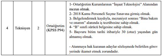 Muğla Sıtkı Koçman Üniversitesi 5 Tekniker ve Teknisyen Alımı Detayları 2