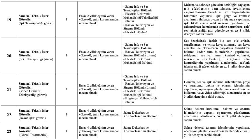 Cumhurbaşkanlığı Senfoni Orkestrası KPSS Şartsız 35 İşçi Personel Alımı Detayları 5