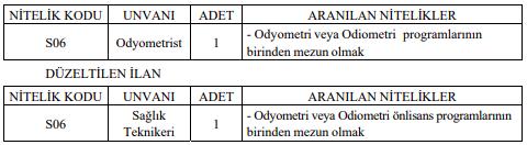 Gaziantep Üniversitesi 206 Sağlık Personeli Alımı Düzeltme İlanı