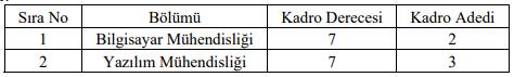 Tapu ve Kadastro Genel Müdürlüğü 5 Uzman Yardımcısı Alımı Detayları