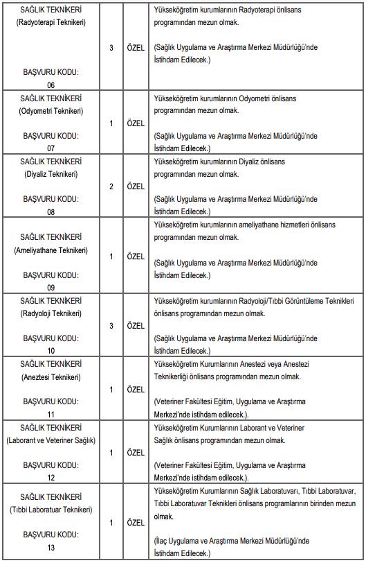 Erciyes Üniversitesi Sözleşmeli 56 Personel Alım İlanı Yayımladı! - Tablo 2