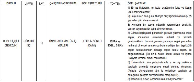İstanbul Medeniyet Üniversitesi 30 Sürekli İşçi Alım İlanı Yayımladı! - Tablo 1