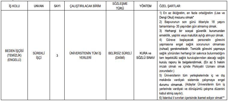 İstanbul Medeniyet Üniversitesi 30 Sürekli İşçi Alım İlanı Yayımladı! - Tablo 3