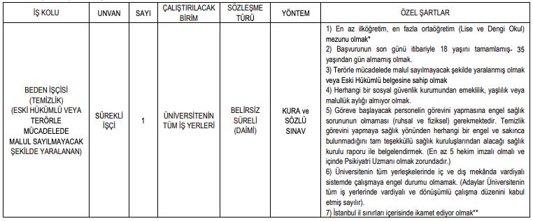 İstanbul Medeniyet Üniversitesi 30 Sürekli İşçi Alım İlanı Yayımladı! - Tablo 4