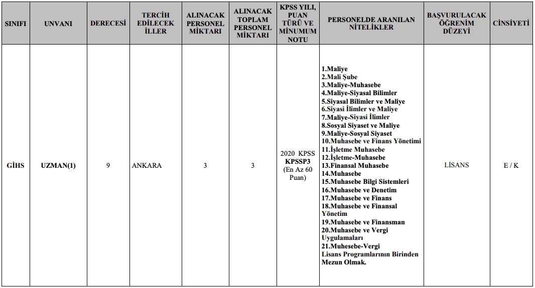 Jandarma Genel Komutanlığı 32 Memur ve 9 Sözleşmeli Personel Alımı Detayları 3