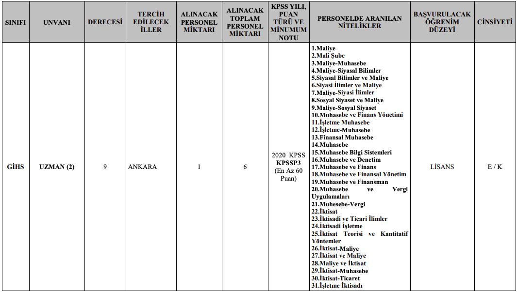 Jandarma Genel Komutanlığı 32 Memur ve 9 Sözleşmeli Personel Alımı Detayları 4